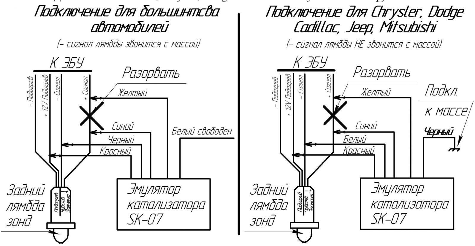 Эмулятор катализатора SK-07: цена, характеристики, отзывы Купить SK-07 в интернет магазине Proline-Rus.ru