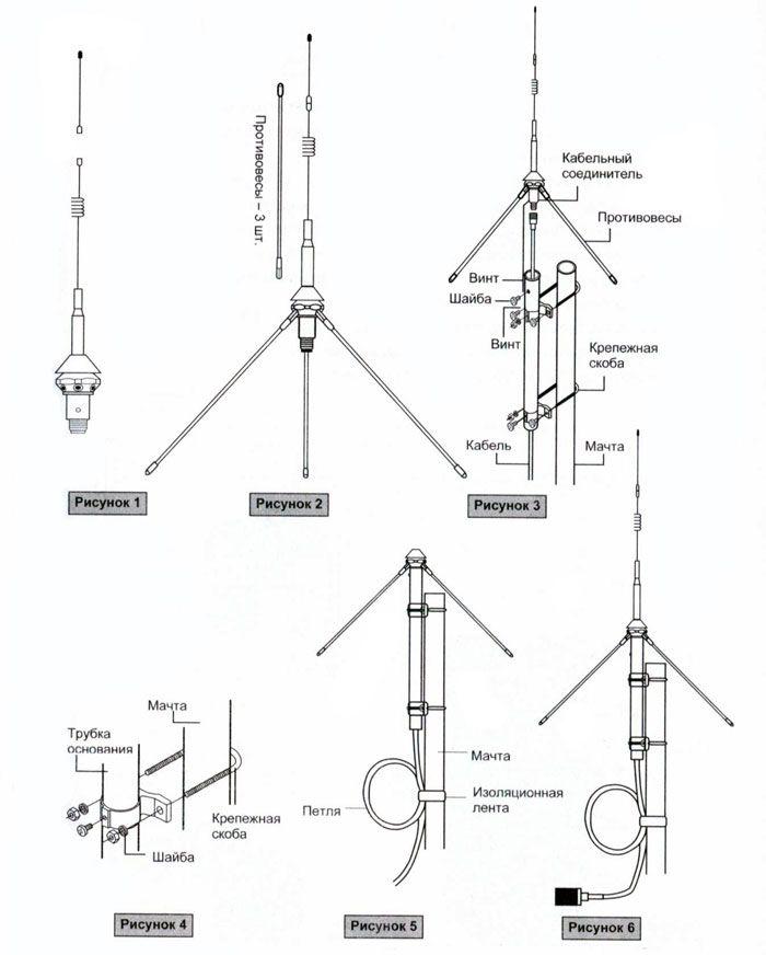Антенна для телефона схема